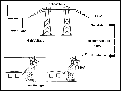 1902 01southside Workssheet E400 Electrical Riser Diagram as well Using potential transformers as well 35888128261619985 additionally Vclk in addition US6256588. on data center transformer
